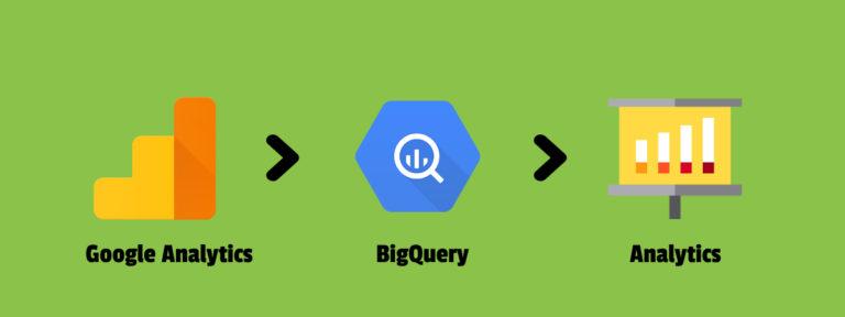 Query Google Analytics Data inBigQuery
