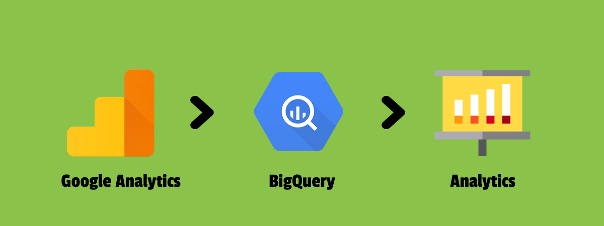 query bigquery google analytics.jpg
